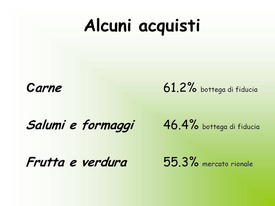 Il campione intervistato MAMME E PAPÀ ETÀ DEGLI INTERVISTATI 60.3% 30-40 anni PROFESSIONE35.1% IMPIEGATI TITOLO DI STUDIO39% DIPLOMA NUMERO DI FIGLI I