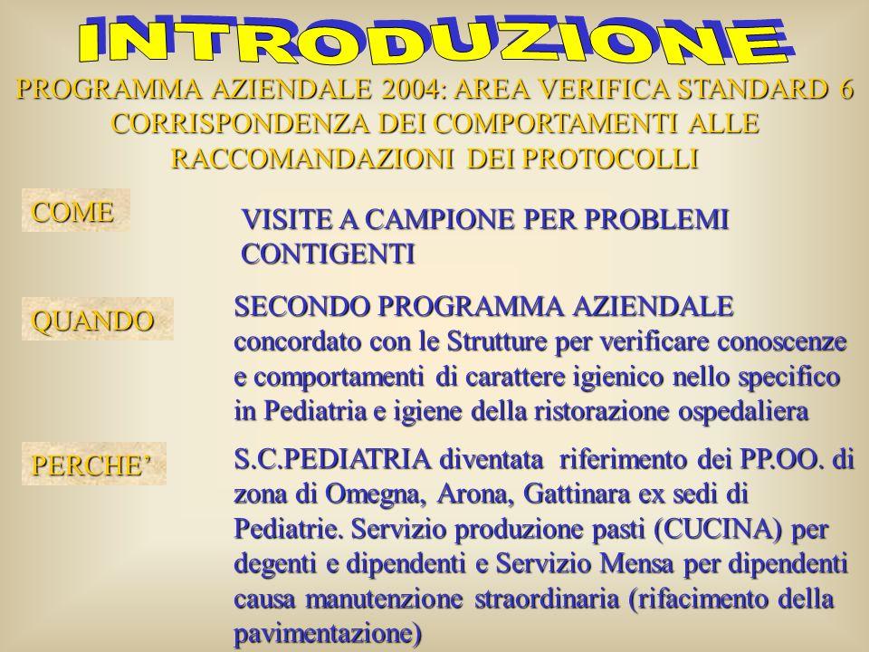 Dott.Emilio Pagani, CPS Maria Luisa Zanetti PREVENZIONE RISCHIO INFETTIVO ASL13