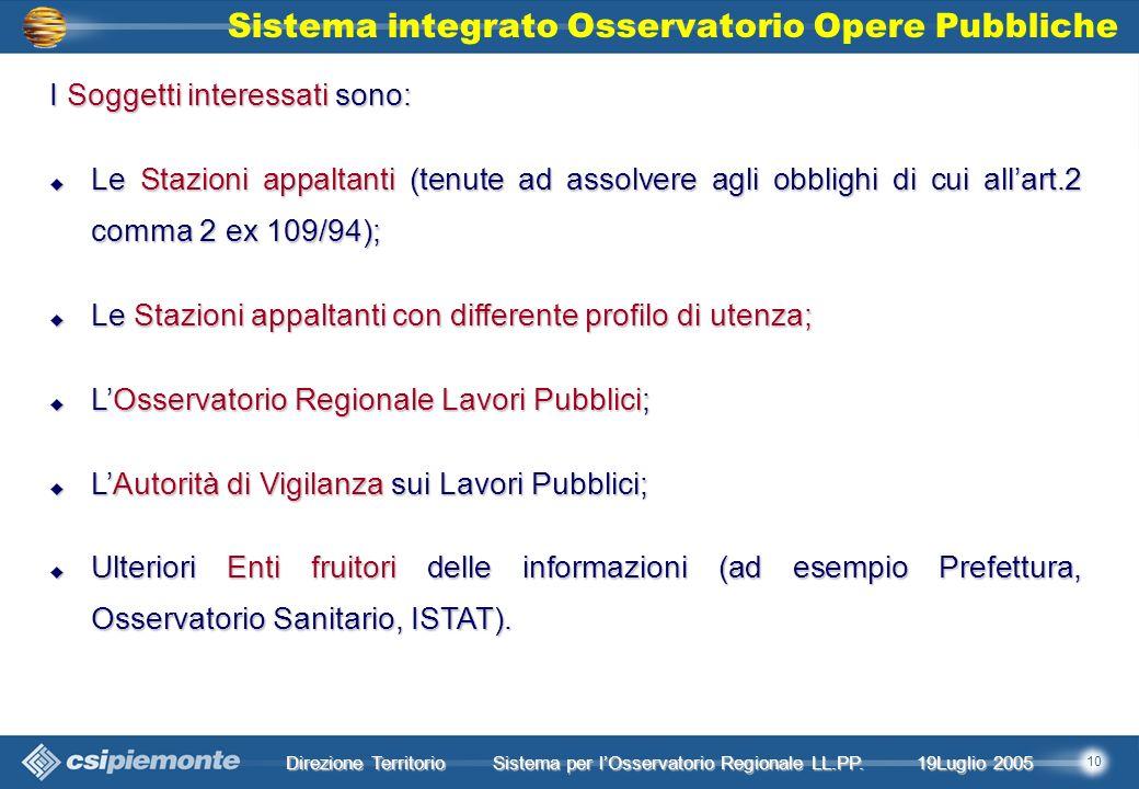 10 Direzione Territorio 19Luglio 2005 19Luglio 2005 Sistema per lOsservatorio Regionale LL.PP.