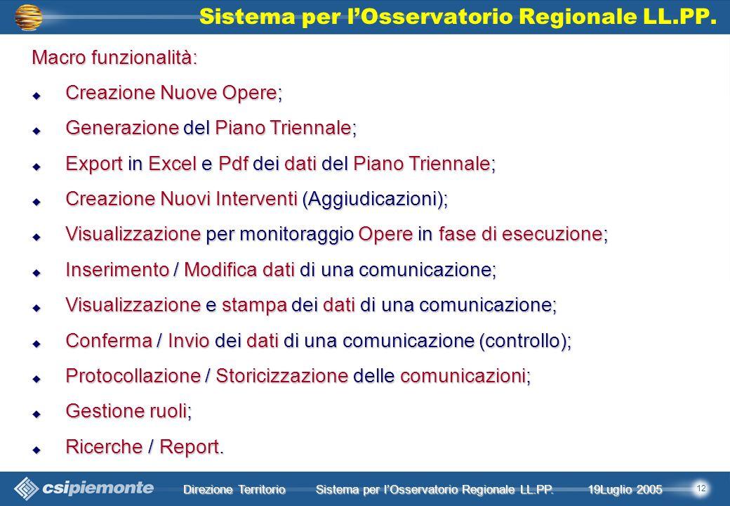 12 Direzione Territorio 19Luglio 2005 19Luglio 2005 Sistema per lOsservatorio Regionale LL.PP.