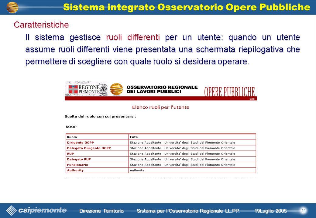 14 Direzione Territorio 19Luglio 2005 19Luglio 2005 Sistema per lOsservatorio Regionale LL.PP.