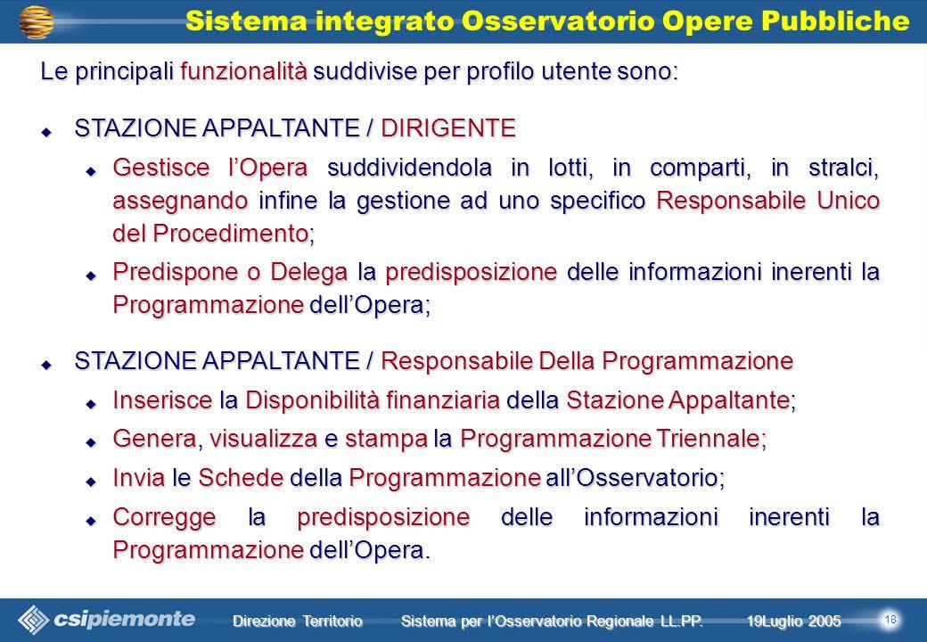 18 Direzione Territorio 19Luglio 2005 19Luglio 2005 Sistema per lOsservatorio Regionale LL.PP.