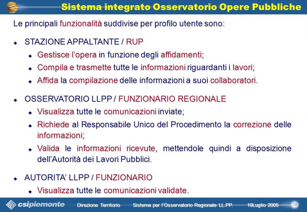 19 Direzione Territorio 19Luglio 2005 19Luglio 2005 Sistema per lOsservatorio Regionale LL.PP.