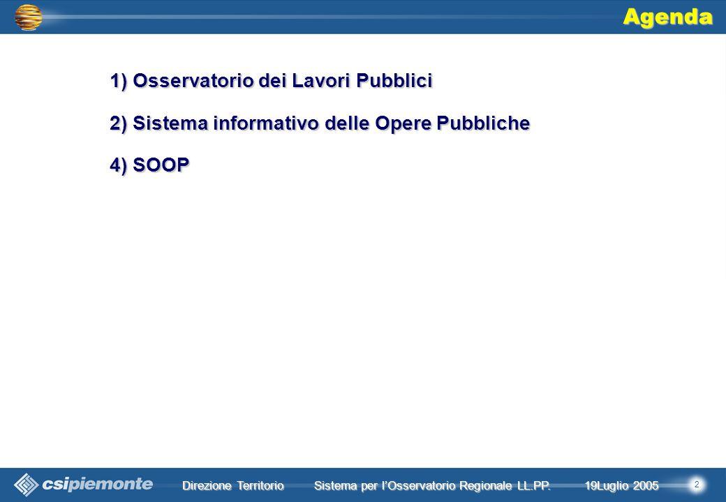 2 Direzione Territorio 19Luglio 2005 19Luglio 2005 Sistema per lOsservatorio Regionale LL.PP.