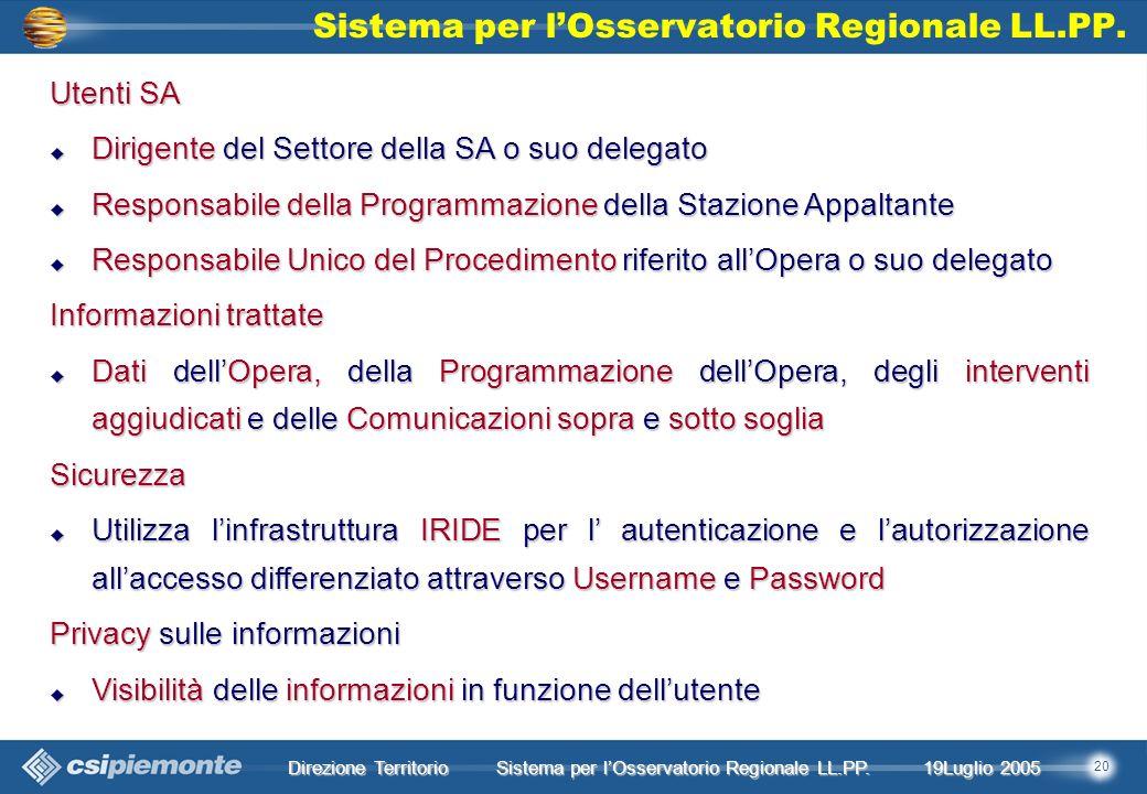 20 Direzione Territorio 19Luglio 2005 19Luglio 2005 Sistema per lOsservatorio Regionale LL.PP.