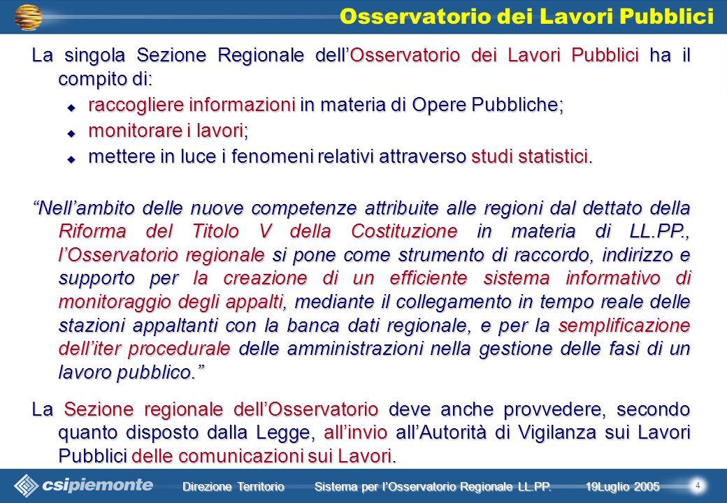 4 Direzione Territorio 19Luglio 2005 19Luglio 2005 Sistema per lOsservatorio Regionale LL.PP.