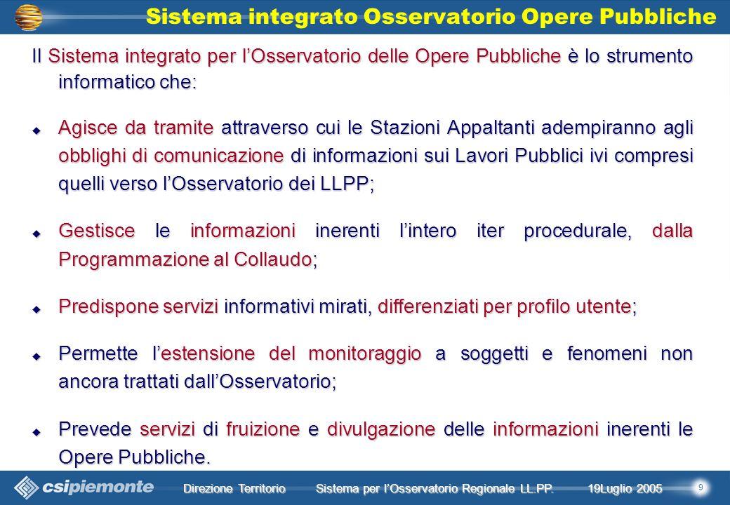 9 Direzione Territorio 19Luglio 2005 19Luglio 2005 Sistema per lOsservatorio Regionale LL.PP.
