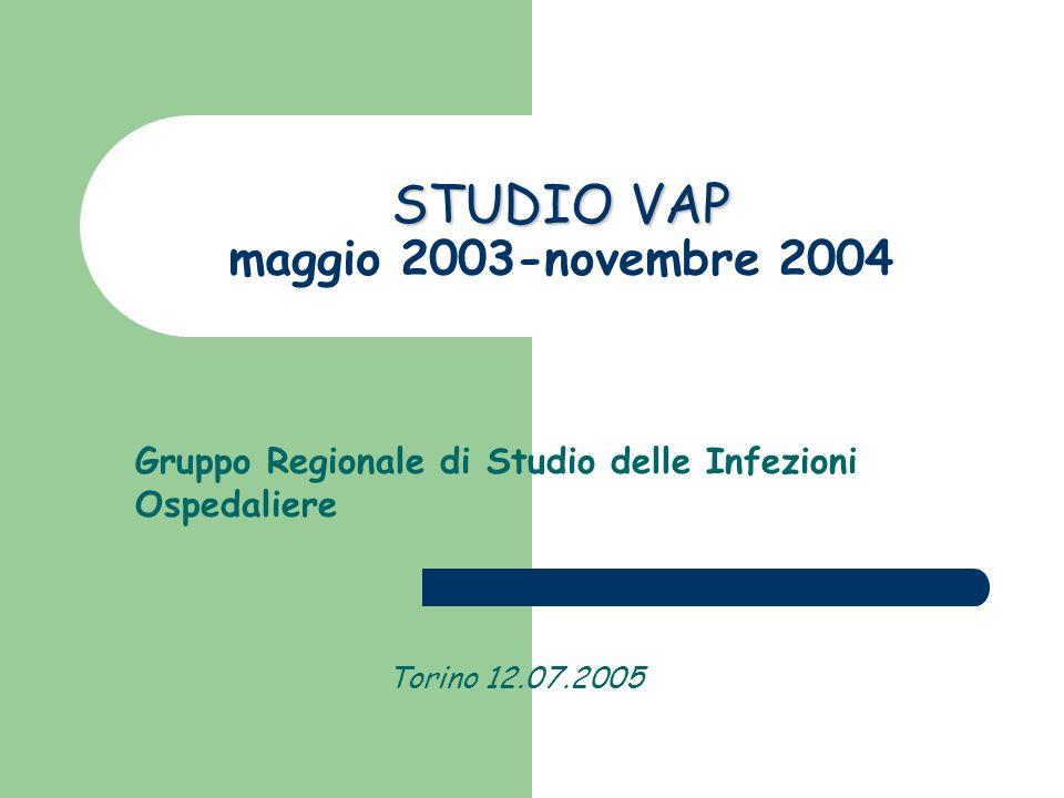 STUDIO VAP STUDIO VAP maggio 2003-novembre 2004 Gruppo Regionale di Studio delle Infezioni Ospedaliere Torino 12.07.2005