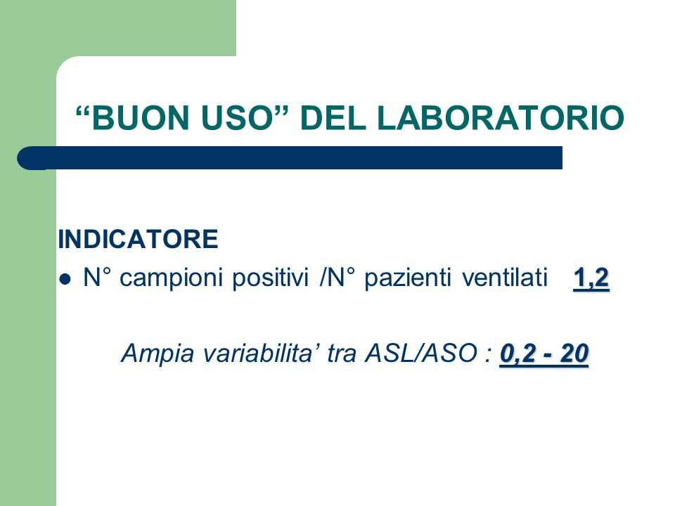 BUON USO DEL LABORATORIO INDICATORE 1,2 N° campioni positivi /N° pazienti ventilati 1,2 0,2 - 20 Ampia variabilita tra ASL/ASO : 0,2 - 20