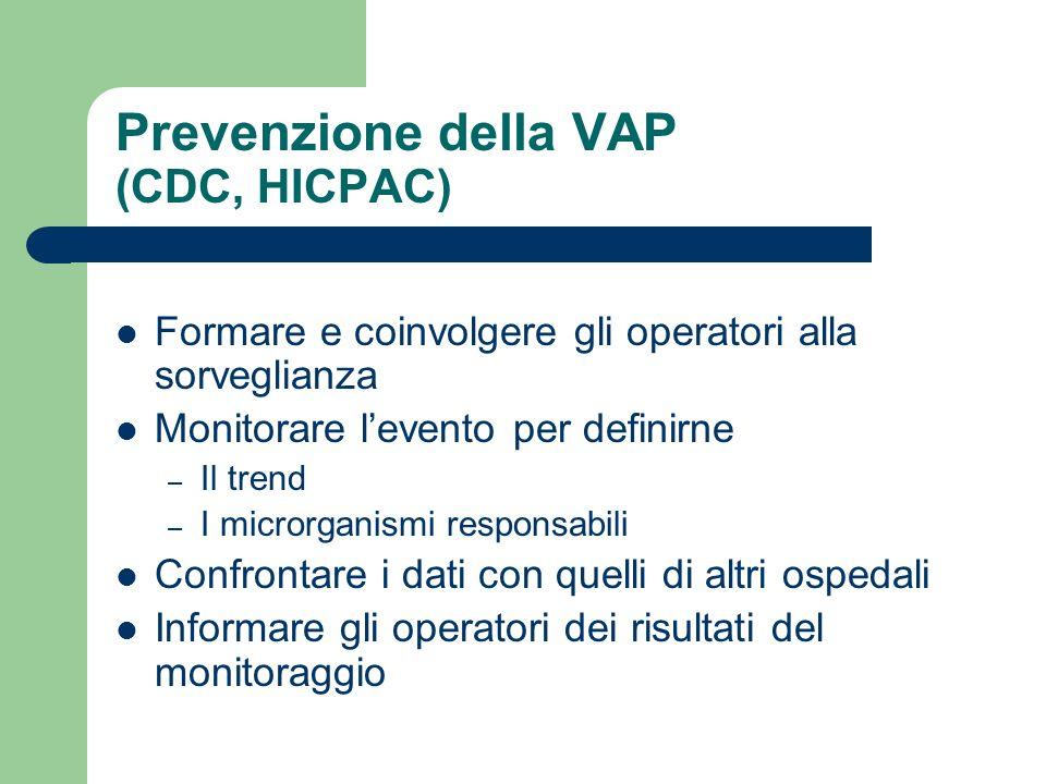 Prevenzione della VAP (CDC, HICPAC) Formare e coinvolgere gli operatori alla sorveglianza Monitorare levento per definirne – Il trend – I microrganism