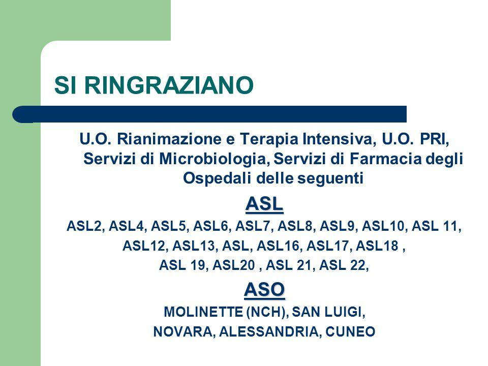SI RINGRAZIANO U.O. Rianimazione e Terapia Intensiva, U.O. PRI, Servizi di Microbiologia, Servizi di Farmacia degli Ospedali delle seguentiASL ASL2, A