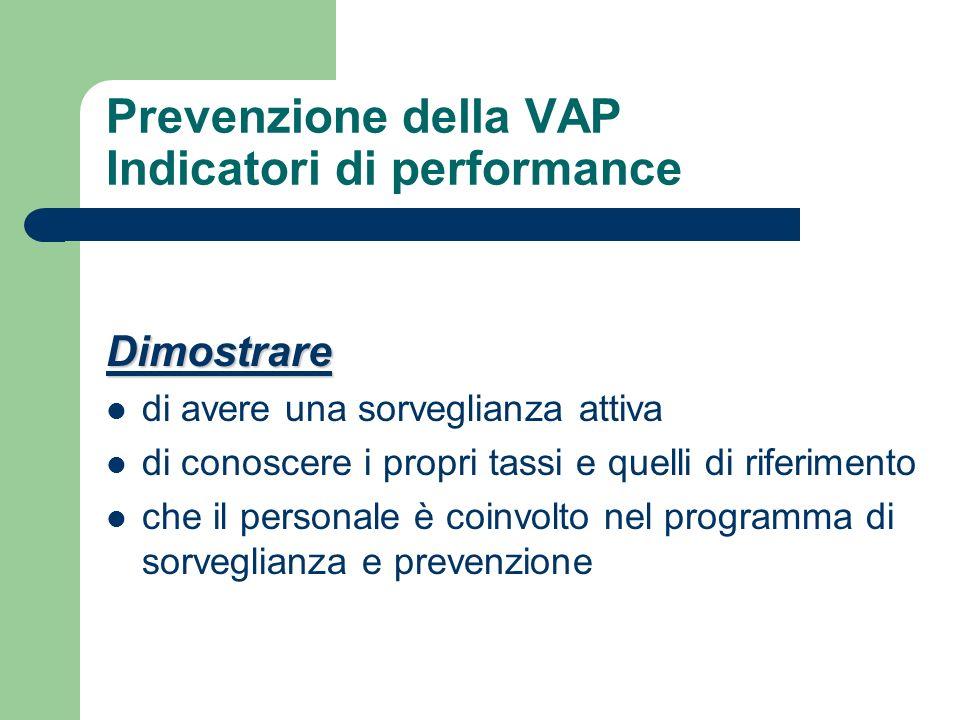 Prevenzione della VAP Indicatori di performance Dimostrare di avere una sorveglianza attiva di conoscere i propri tassi e quelli di riferimento che il