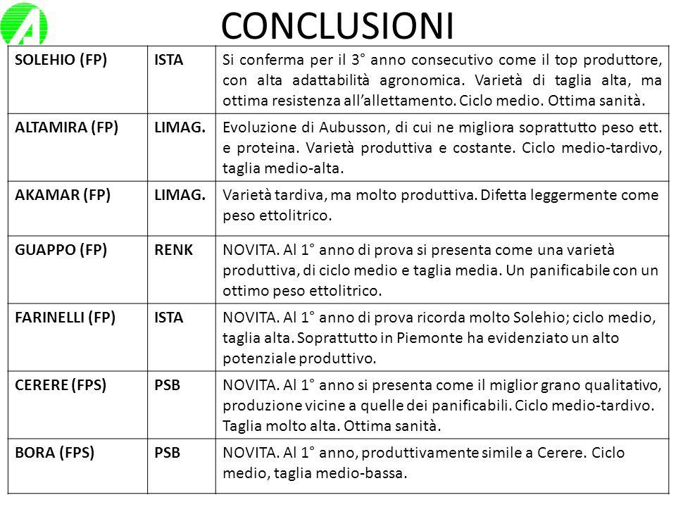 CONCLUSIONI SOLEHIO (FP)ISTASi conferma per il 3° anno consecutivo come il top produttore, con alta adattabilità agronomica. Varietà di taglia alta, m