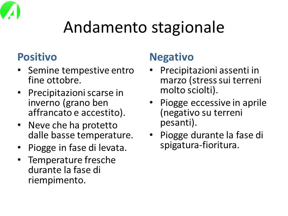 Andamento stagionale Positivo Semine tempestive entro fine ottobre. Precipitazioni scarse in inverno (grano ben affrancato e accestito). Neve che ha p