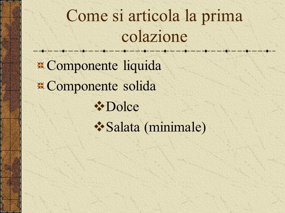 Come si articola la prima colazione Componente liquida Componente solida Dolce Salata (minimale)