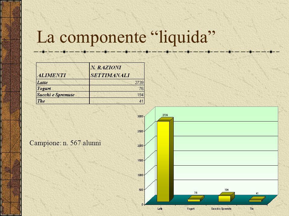 La componente liquida Campione: n. 567 alunni