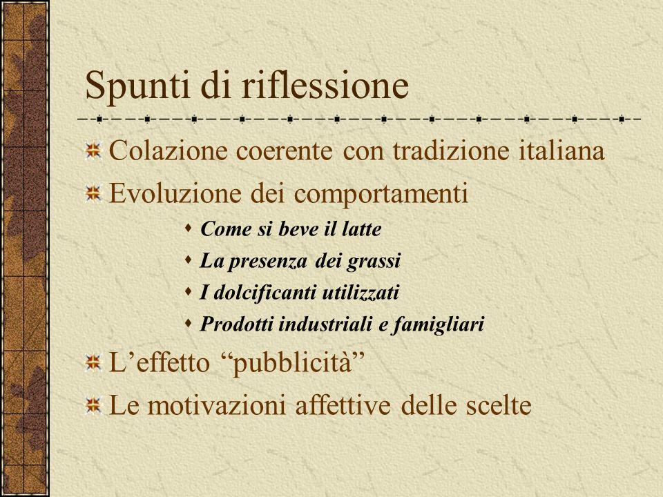 Spunti di riflessione Colazione coerente con tradizione italiana Evoluzione dei comportamenti Come si beve il latte La presenza dei grassi I dolcifica