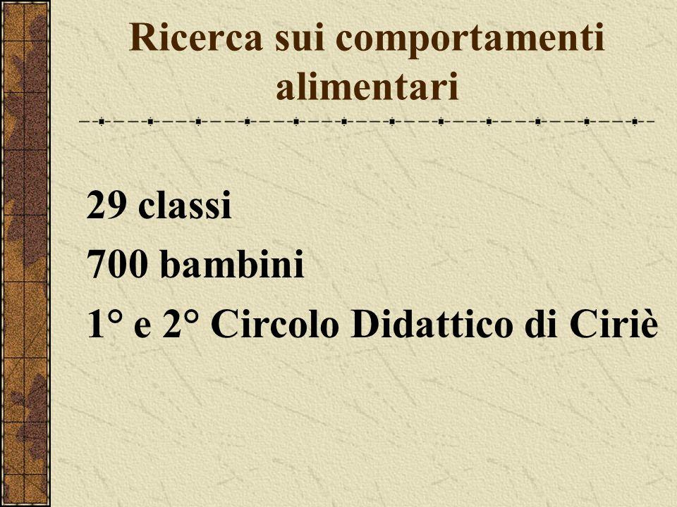 Ricerca sui comportamenti alimentari 29 classi 700 bambini 1° e 2° Circolo Didattico di Ciriè