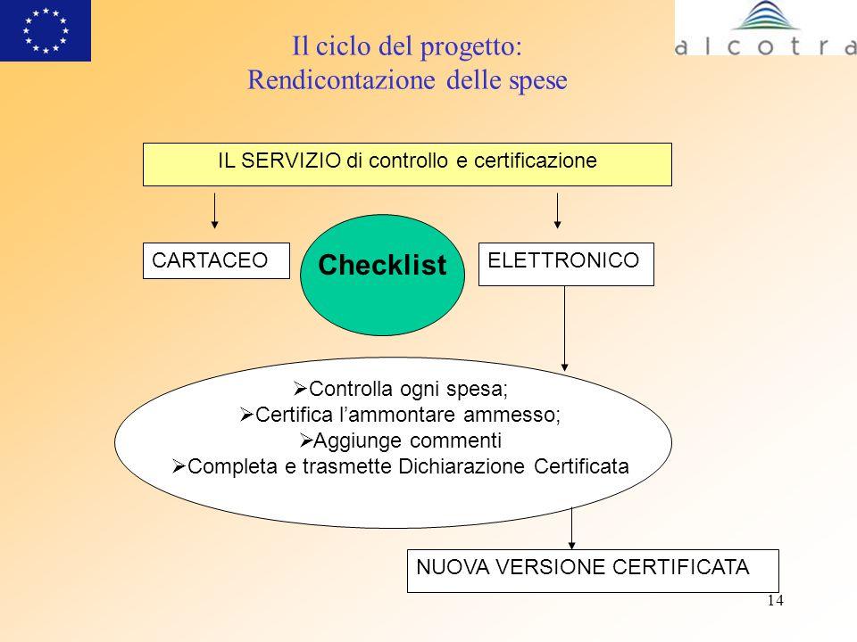 14 Il ciclo del progetto: Rendicontazione delle spese IL SERVIZIO di controllo e certificazione CARTACEOELETTRONICO Controlla ogni spesa; Certifica la