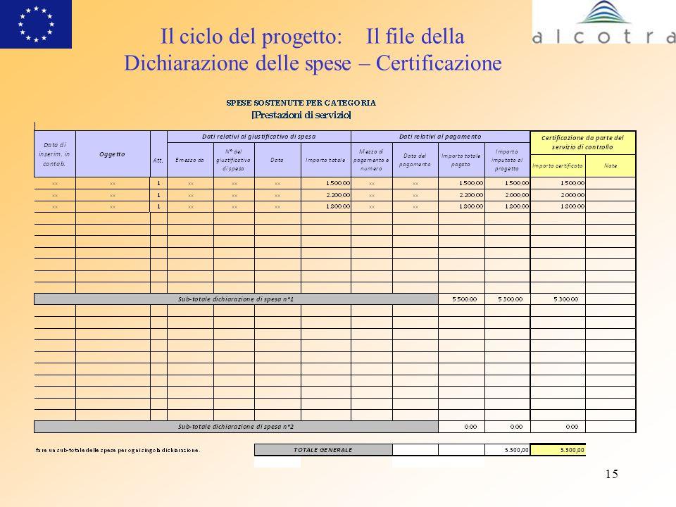 15 Il ciclo del progetto: Il file della Dichiarazione delle spese – Certificazione