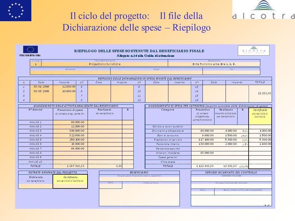 16 Il ciclo del progetto: Il file della Dichiarazione delle spese – Riepilogo