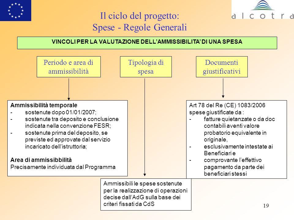 19 Il ciclo del progetto: Spese - Regole Generali VINCOLI PER LA VALUTAZIONE DELLAMMISSIBILITA DI UNA SPESA Ammissibilità temporale -sostenute dopo 01