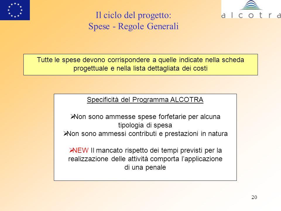 20 Il ciclo del progetto: Spese - Regole Generali Tutte le spese devono corrispondere a quelle indicate nella scheda progettuale e nella lista dettagl