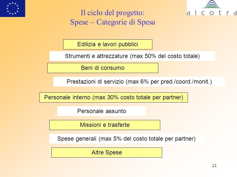 21 Il ciclo del progetto: Spese – Categorie di Spesa Personale interno (max 30% costo totale per partner) Missioni e trasferte Strumenti e attrezzatur