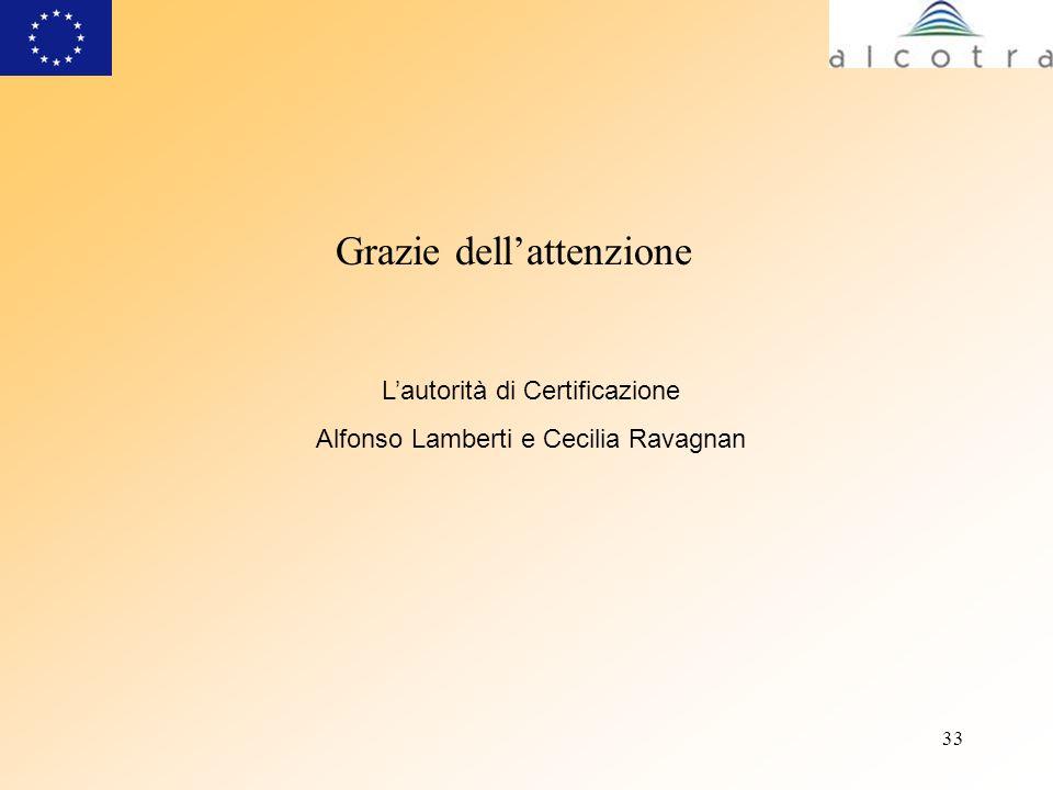 33 Grazie dellattenzione Lautorità di Certificazione Alfonso Lamberti e Cecilia Ravagnan