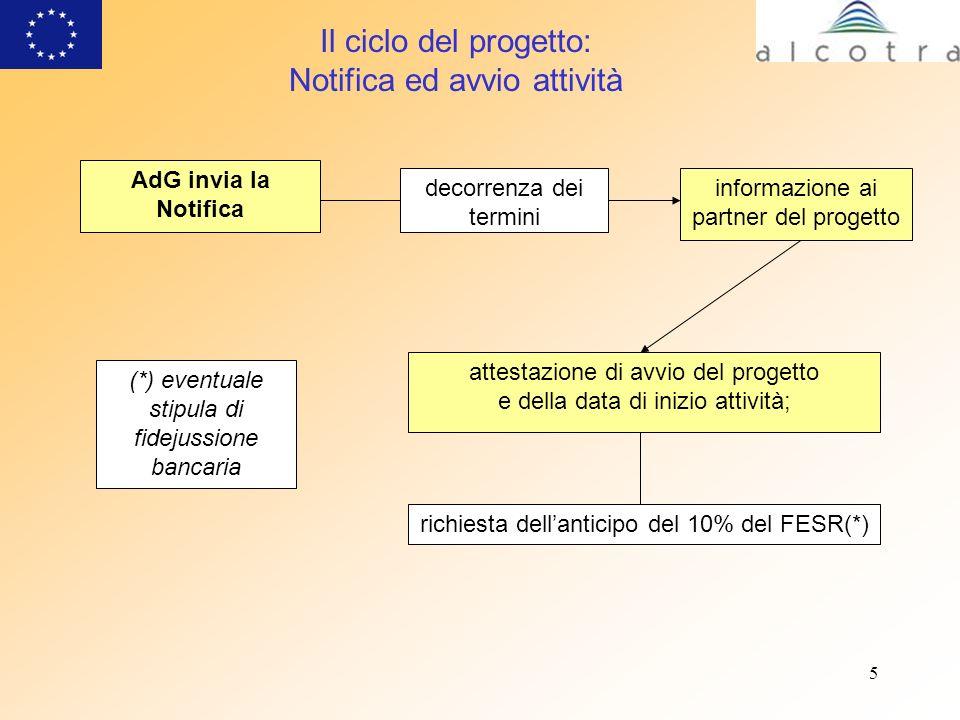 5 Il ciclo del progetto: Notifica ed avvio attività AdG invia la Notifica attestazione di avvio del progetto e della data di inizio attività; (*) even