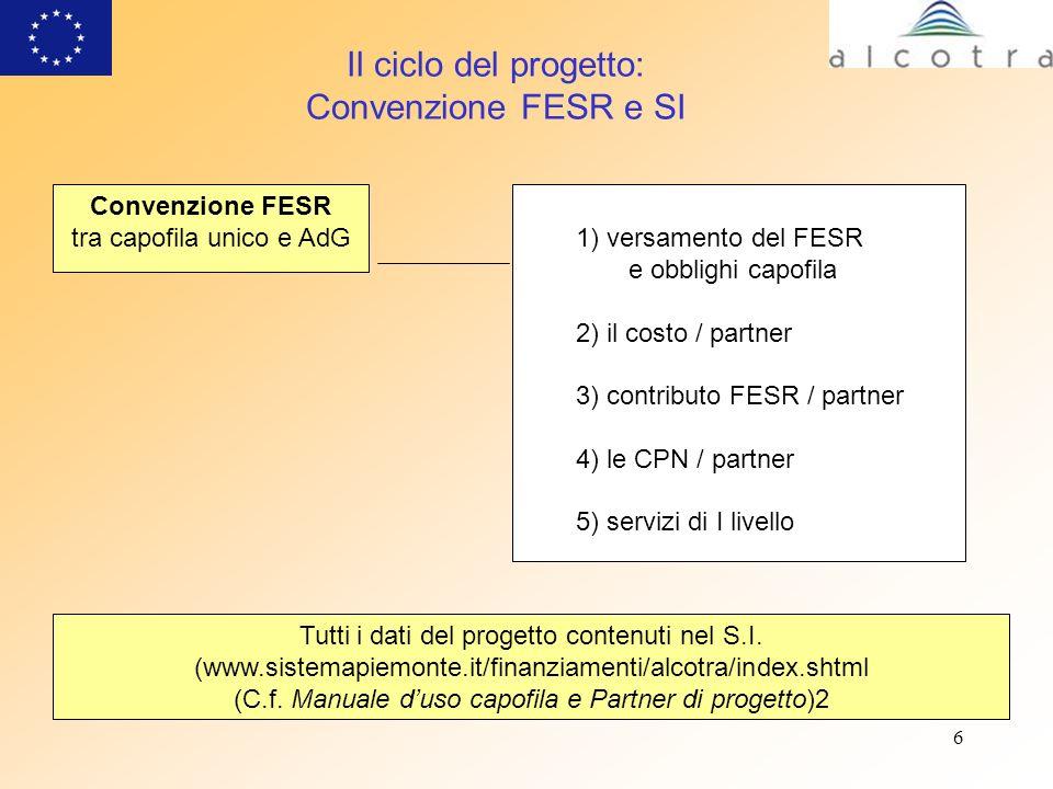 6 Il ciclo del progetto: Convenzione FESR e SI Convenzione FESR tra capofila unico e AdG Tutti i dati del progetto contenuti nel S.I. (www.sistemapiem