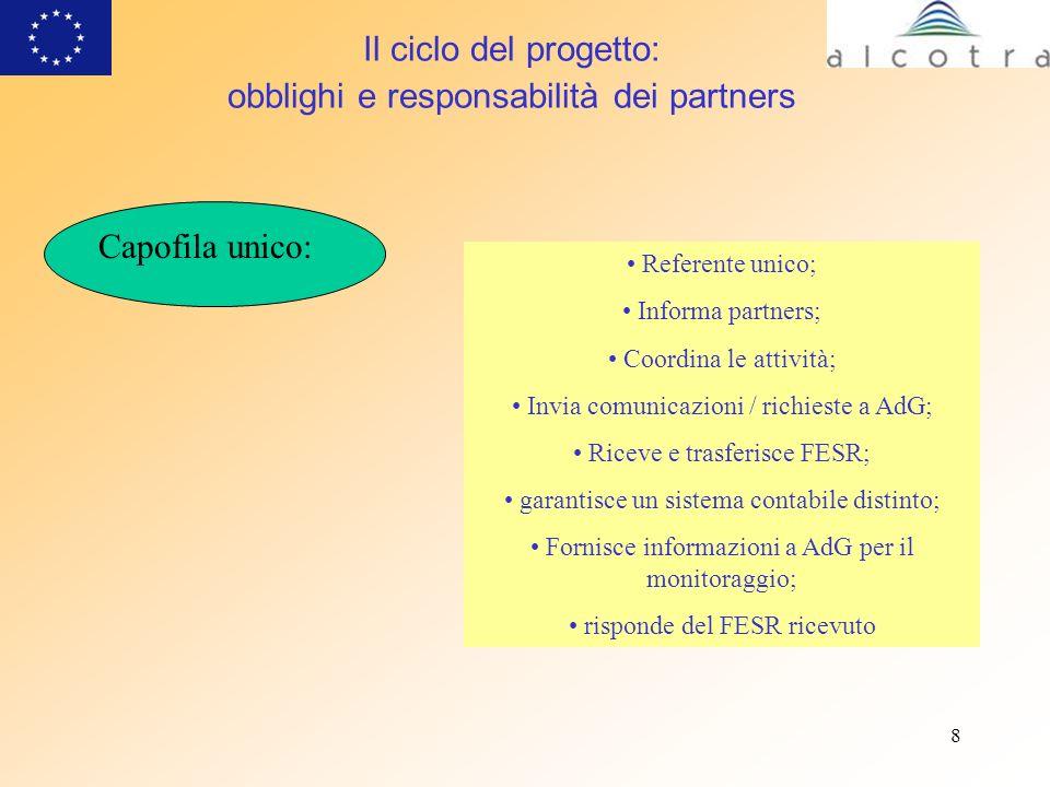 8 Il ciclo del progetto: obblighi e responsabilità dei partners Capofila unico: Referente unico; Informa partners; Coordina le attività; Invia comunic