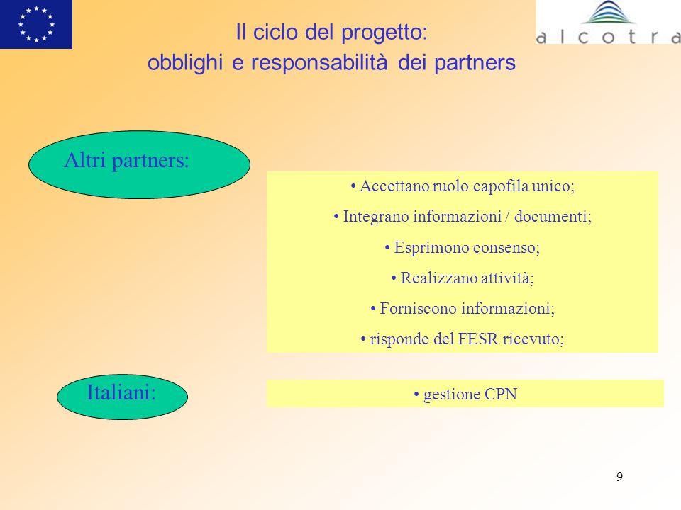 9 Il ciclo del progetto: obblighi e responsabilità dei partners Altri partners: Accettano ruolo capofila unico; Integrano informazioni / documenti; Es