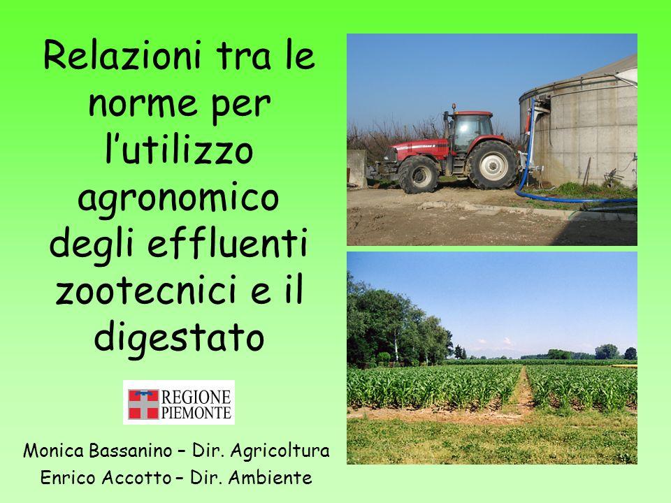Relazioni tra le norme per lutilizzo agronomico degli effluenti zootecnici e il digestato Monica Bassanino – Dir. Agricoltura Enrico Accotto – Dir. Am
