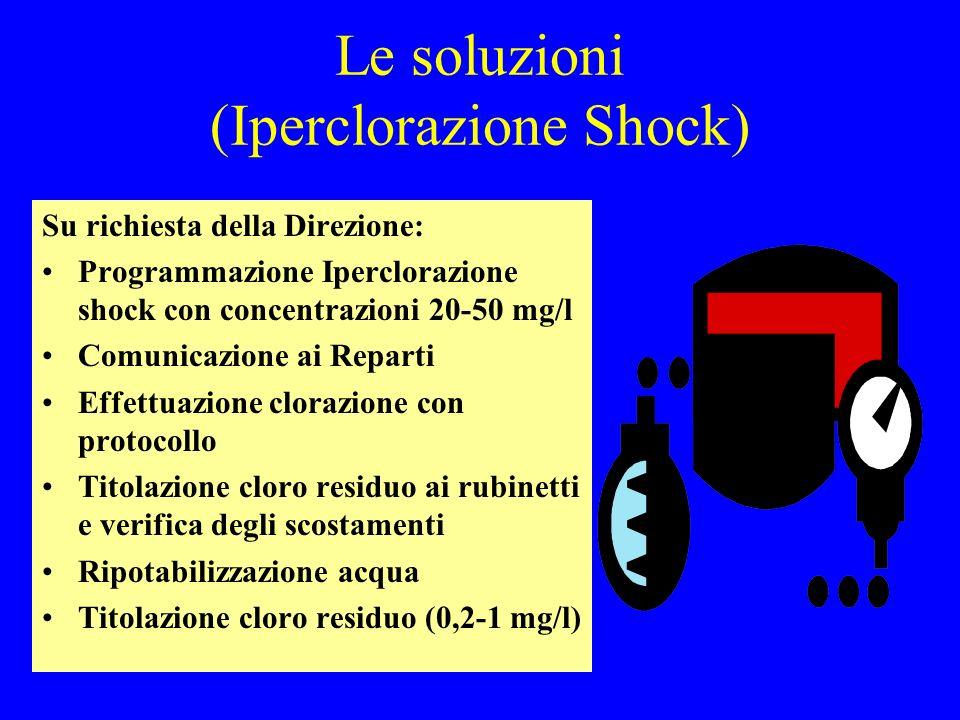 Le Soluzioni (Shock Termico) Su richiesta della Direzione: Programmazione Intervento Comunicazione ai reparti Innalzamento massimo T° nei serbatoi di