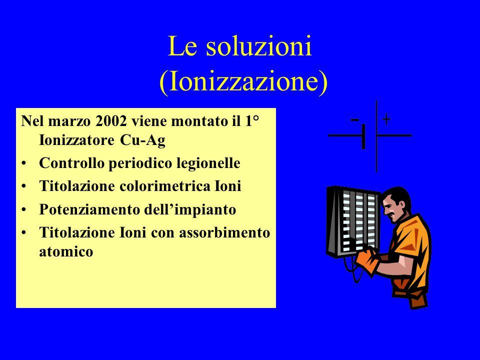 Le soluzioni (Iperclorazione Shock) Su richiesta della Direzione: Programmazione Iperclorazione shock con concentrazioni 20-50 mg/l Comunicazione ai R