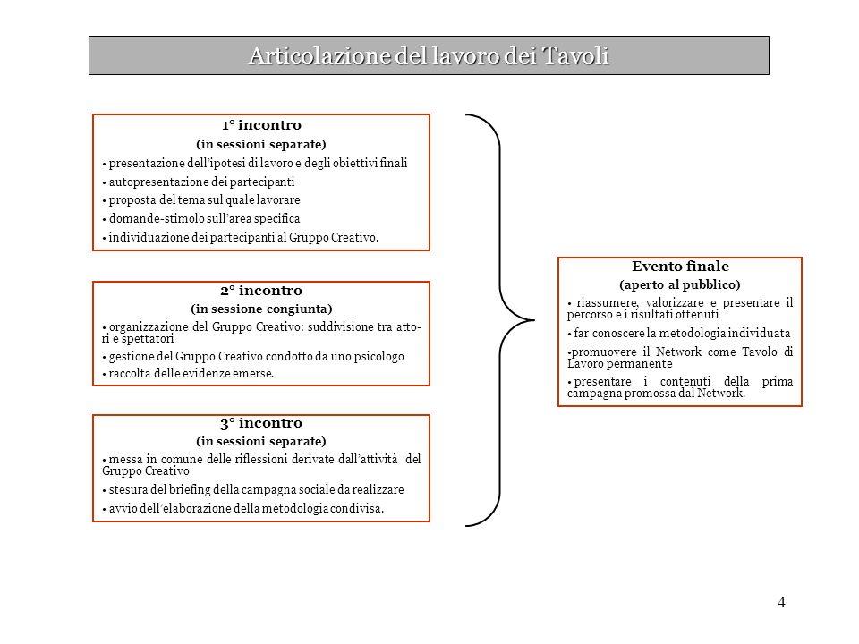 4 Articolazione del lavoro dei Tavoli 1° incontro (in sessioni separate) presentazione dellipotesi di lavoro e degli obiettivi finali autopresentazion