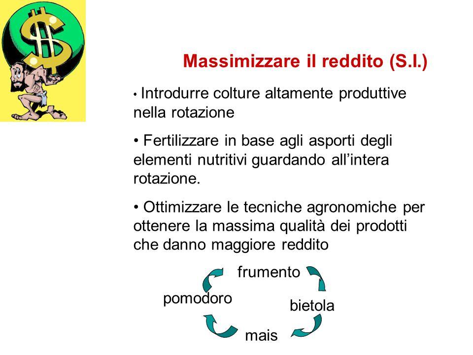 Massimizzare il reddito (S.I.) Introdurre colture altamente produttive nella rotazione Fertilizzare in base agli asporti degli elementi nutritivi guar