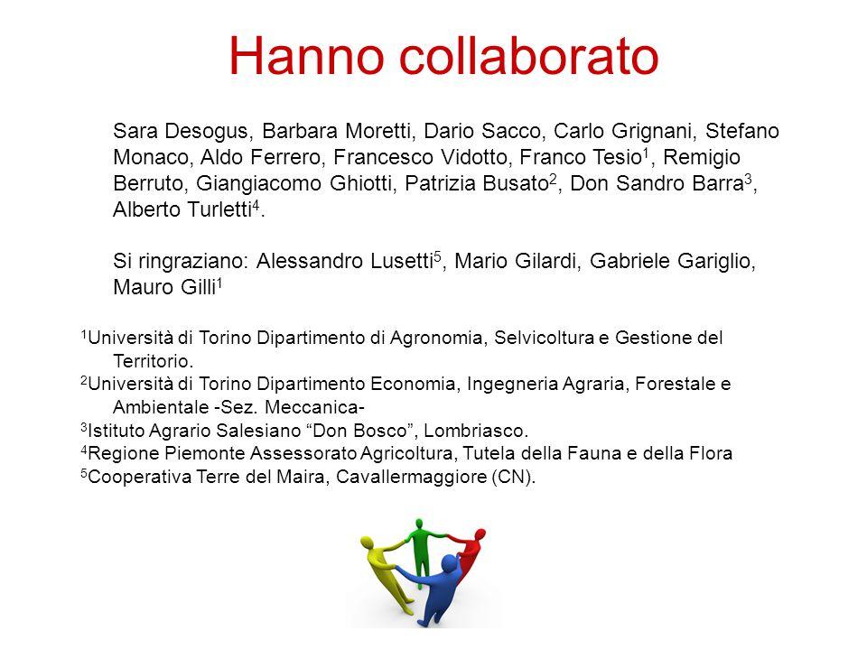 Hanno collaborato Sara Desogus, Barbara Moretti, Dario Sacco, Carlo Grignani, Stefano Monaco, Aldo Ferrero, Francesco Vidotto, Franco Tesio 1, Remigio