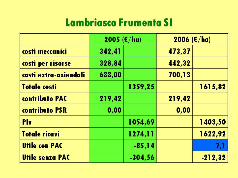 Indici tecnico-economici 2005-2006