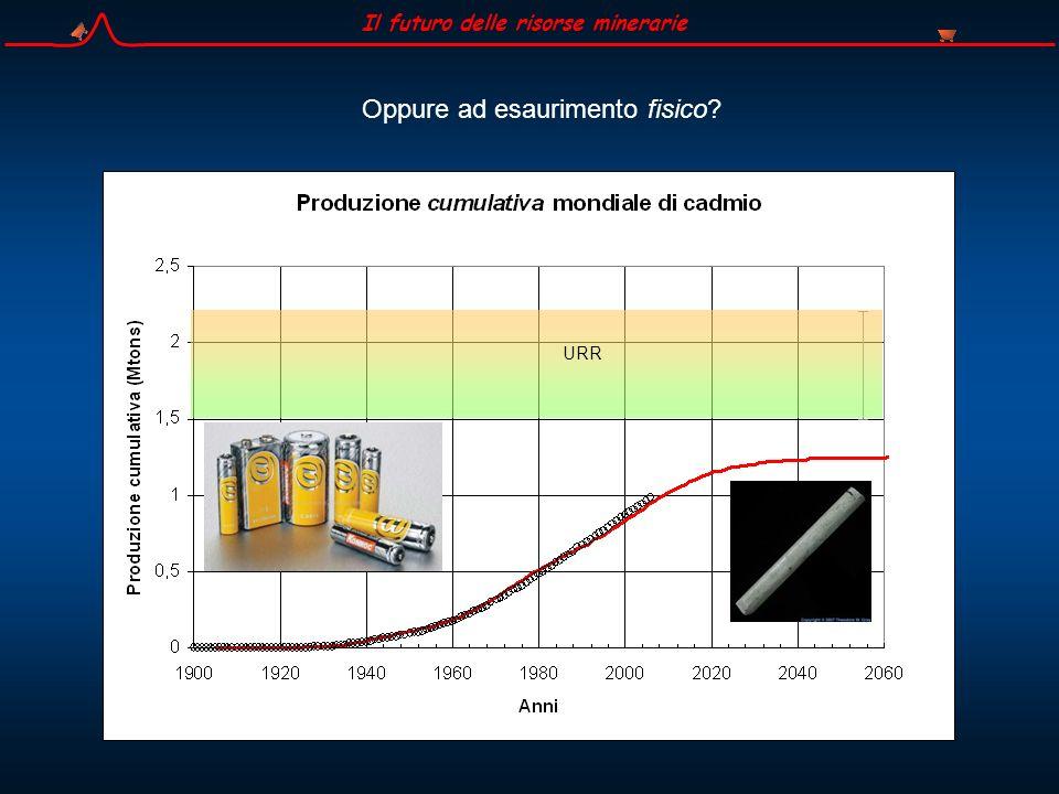 URR AntimonioArgento Il futuro delle risorse minerarie