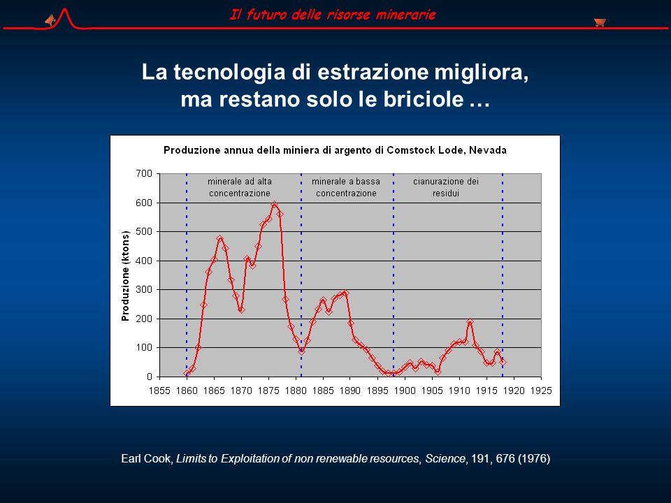 Distribuzione del rame nella miniera di Cujaone, Perù Il futuro delle risorse minerarie Centro del filone: 0,240 Mt di Cu in 18 Mt di roccia (1,32%) Periferia del filone: 4,5 Mt di Cu in 513 Mt di roccia (0,3- 1%) Zona esterna: 0,06 Mt di Cu in 960 Mt di roccia (meno dello 0,2%) Earl Cook, Limits to Exploitation of non renewable resources, Science, 191, 676 (1976) Larea dei quadrati in grigio è proporzionale alla massa di roccia Larea dei quadratini rossi è proporzionale alla massa di rame