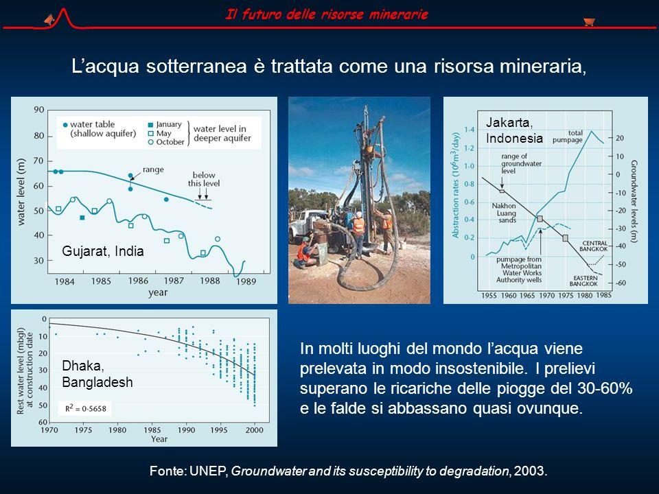 Il futuro delle risorse minerarie In Arabia Saudita è stato già raggiunto il picco dellacqua prelevata dal sottosuolo, come ha mostrato Ugo Bardi su The Oil Drum.