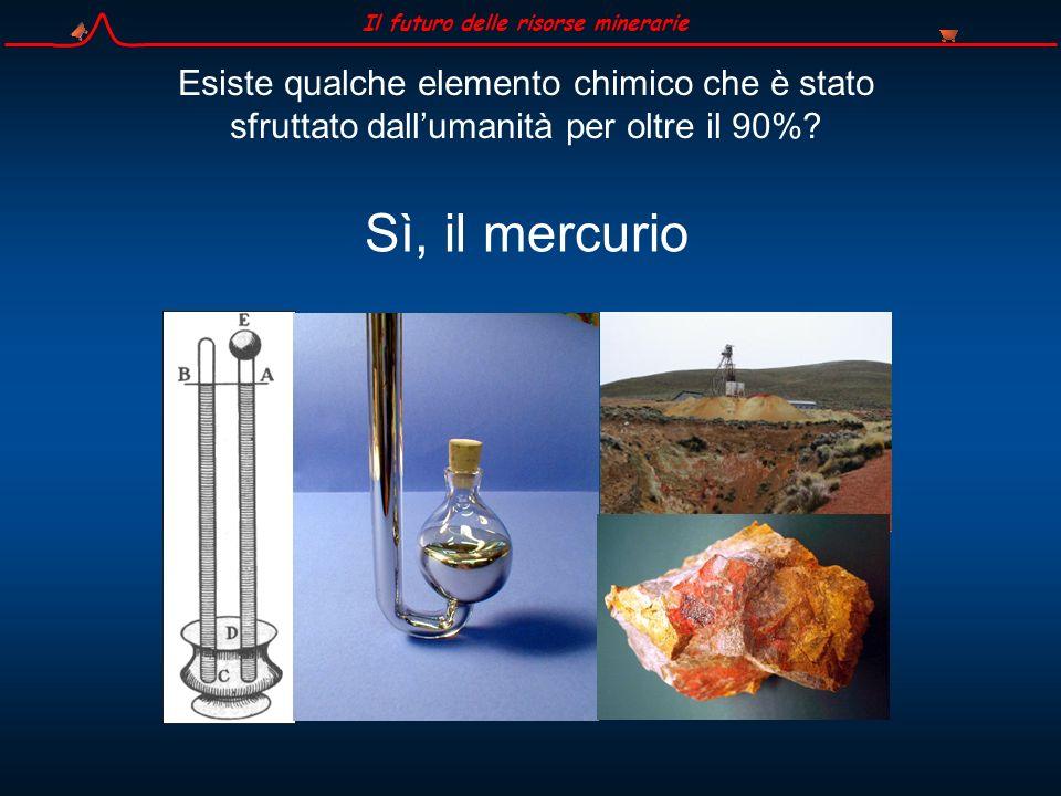 Kelly et al.,Historical Statistics for Mineral and Material Commodities in the U.S., Open File Report 2001-006 (USGS) http://minerals.usgs.gov/ds/2005/140/#data Il picco del mercurio è stato raggiunto nel 1971 con 10000 t / anno.