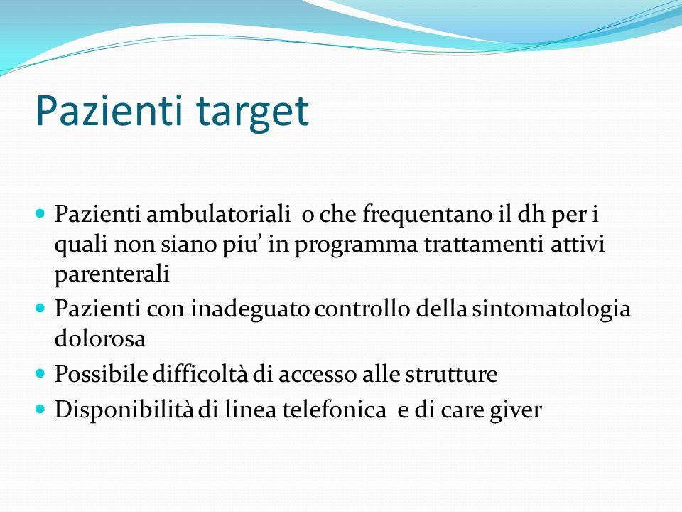 Pazienti target Pazienti ambulatoriali o che frequentano il dh per i quali non siano piu in programma trattamenti attivi parenterali Pazienti con inad