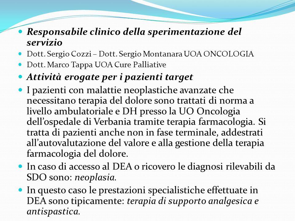 Responsabile clinico della sperimentazione del servizio Dott. Sergio Cozzi – Dott. Sergio Montanara UOA ONCOLOGIA Dott. Marco Tappa UOA Cure Palliativ