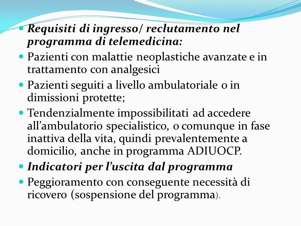 Requisiti di ingresso/ reclutamento nel programma di telemedicina: Pazienti con malattie neoplastiche avanzate e in trattamento con analgesici Pazient