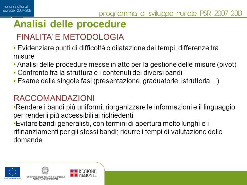 Analisi delle procedure FINALITA E METODOLOGIA Evidenziare punti di difficoltà o dilatazione dei tempi, differenze tra misure Analisi delle procedure
