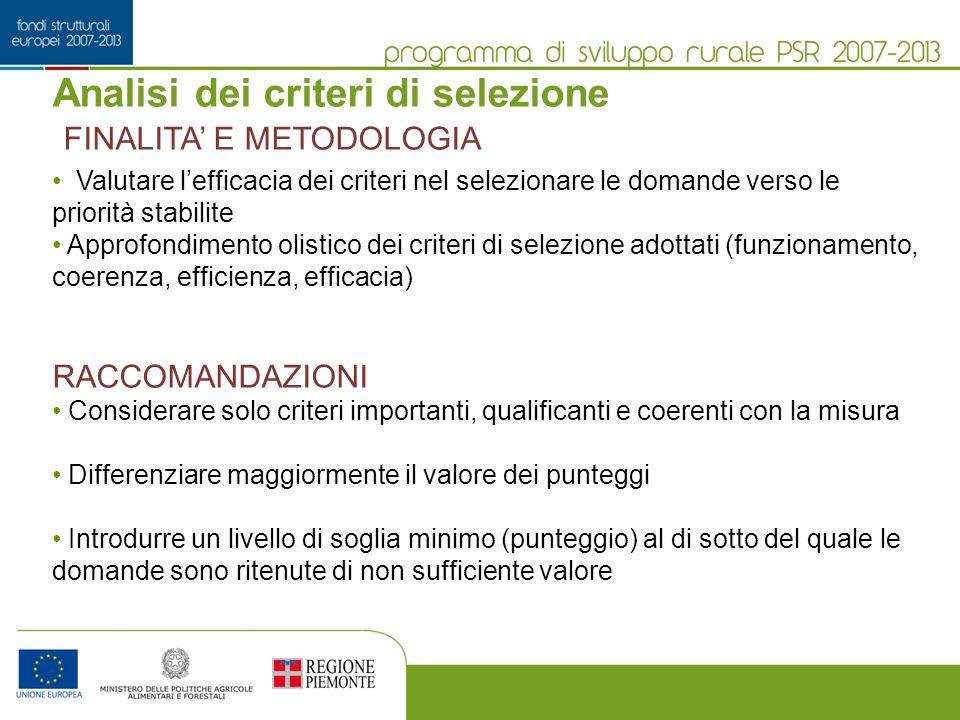Analisi dei criteri di selezione FINALITA E METODOLOGIA Valutare lefficacia dei criteri nel selezionare le domande verso le priorità stabilite Approfo