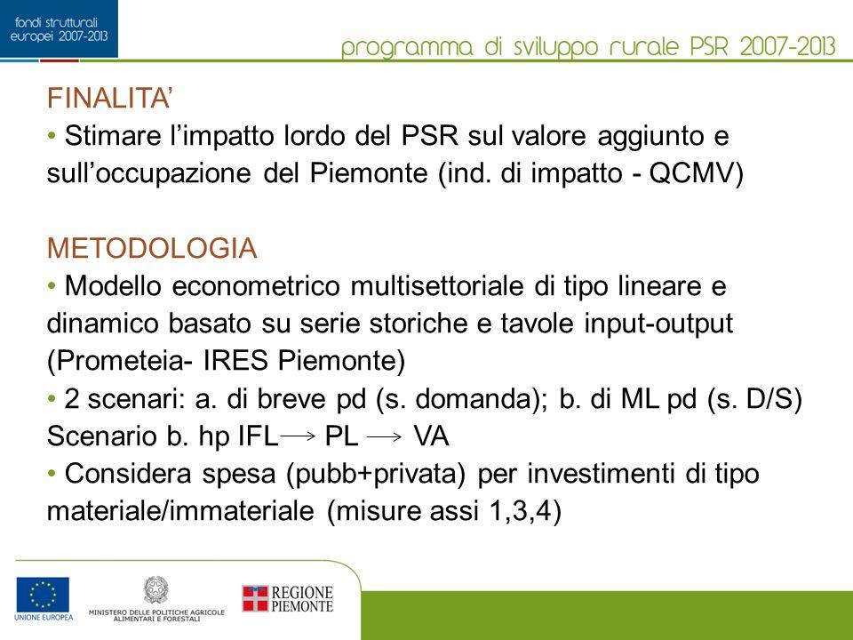 FINALITA Stimare limpatto lordo del PSR sul valore aggiunto e sulloccupazione del Piemonte (ind. di impatto - QCMV) METODOLOGIA Modello econometrico m